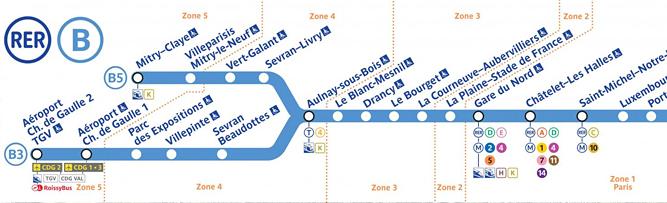 Метро - Как пользоваться метро в Париже