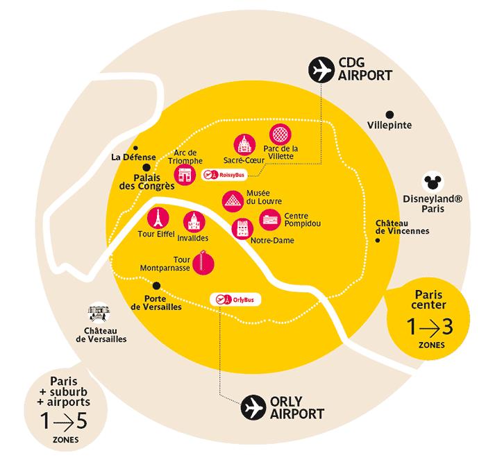 Зоны Парижа для Paris Visite