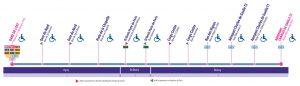 Карта маршрута ночного автобуса № N143